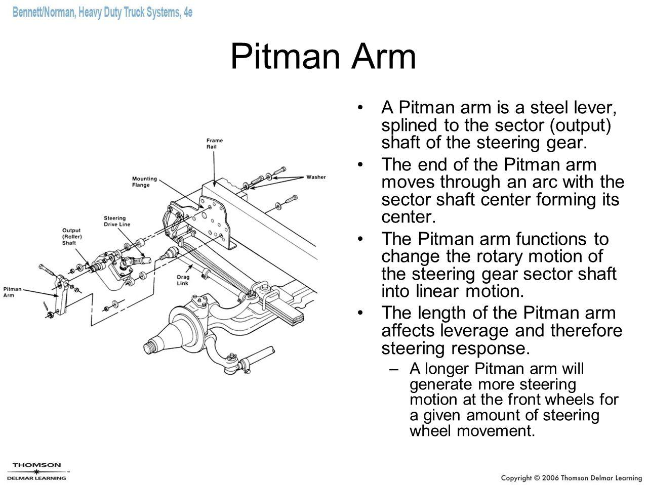 hight resolution of 6 pitman