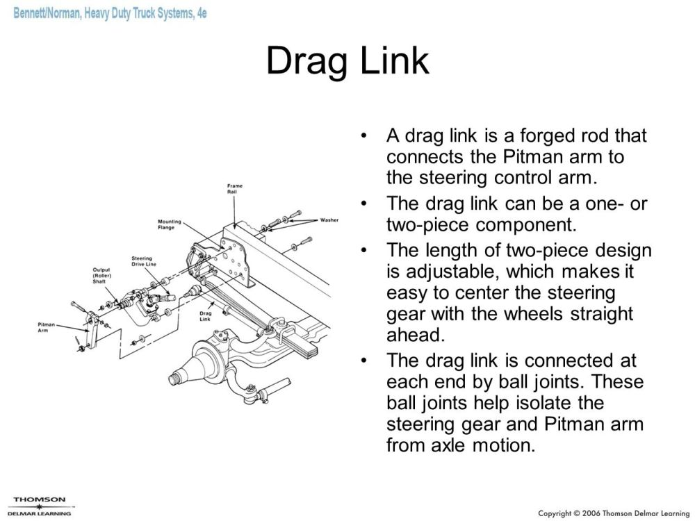 medium resolution of 7 drag link