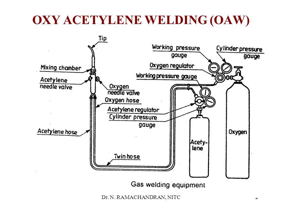 welding torch diagram
