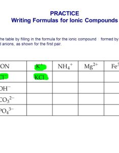 Writing formulas for ionic compounds also and bonding ppt video online download rh slideplayer