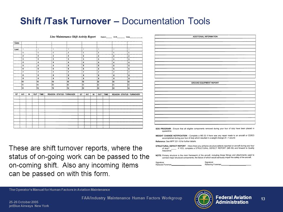 Agenda Why Is Shift Task Turnover Important Ppt Video