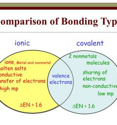 chemical bonds ppt download  [ 1058 x 793 Pixel ]
