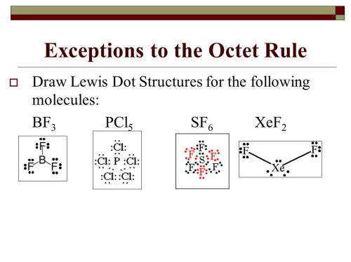 small resolution of 19 exceptions to the octet rule draw lewis