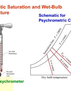Schematic for psychrometric chart also building energy efficiency ppt video online download rh slideplayer