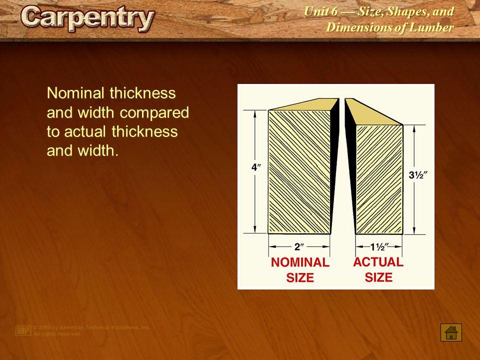 Lumber Real Dimensions