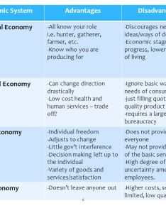 economic system advantages disadvantages also systems and decision making ppt video online download rh slideplayer