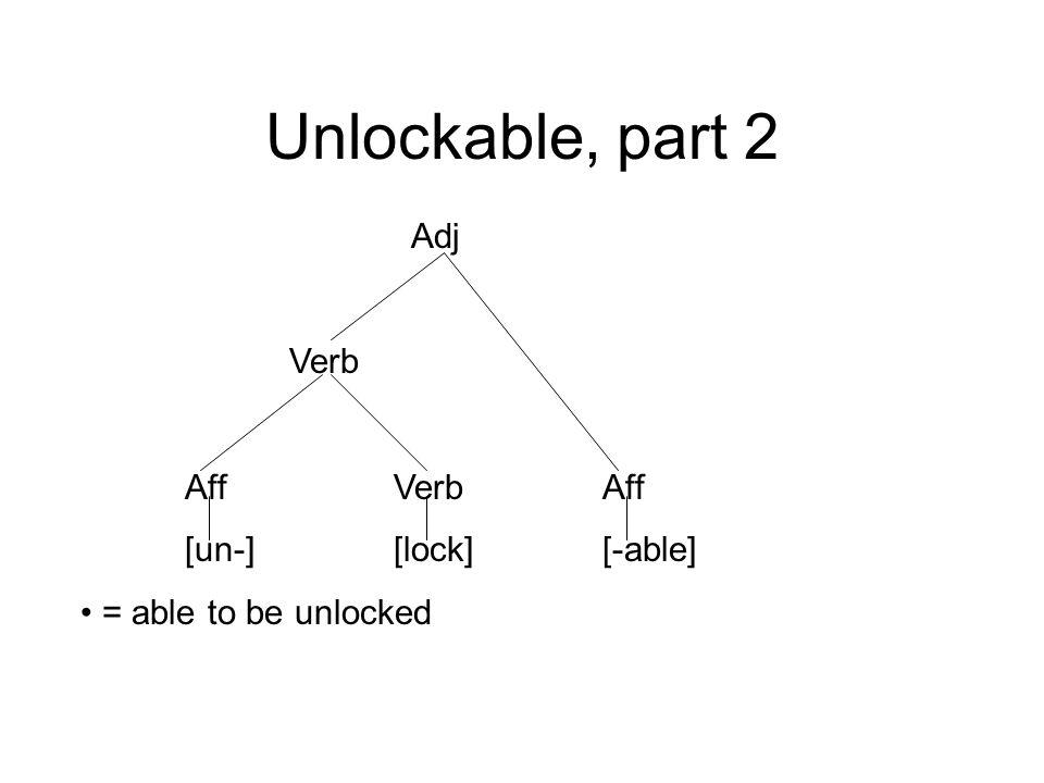 morphology tree diagram wiring receptacle part 2 september 27 ppt video online download 23 unlockable