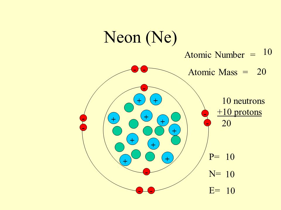 neon atom diagram autometer pro comp tach wiring sodium na 11 atomic number mass neutrons ppt 5