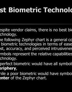 best biometric technology also ppt download rh slideplayer