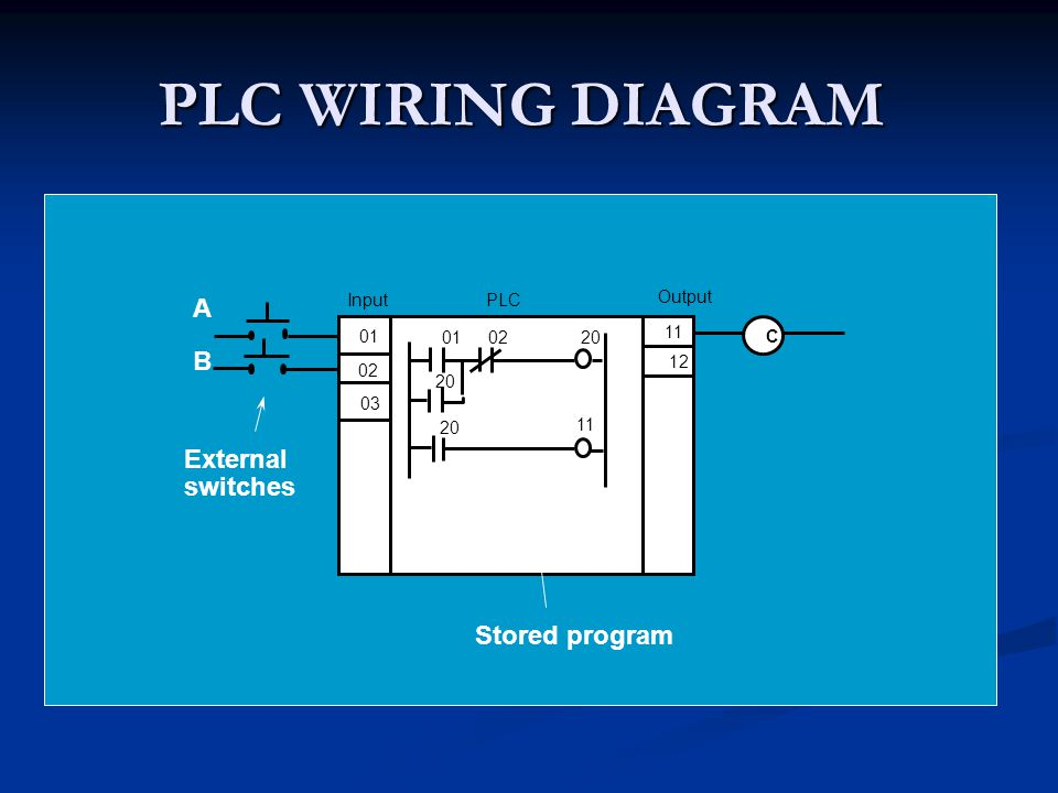 Wiring Diagram Plc Program
