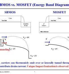 mosfet energy band diagrams  [ 1080 x 760 Pixel ]