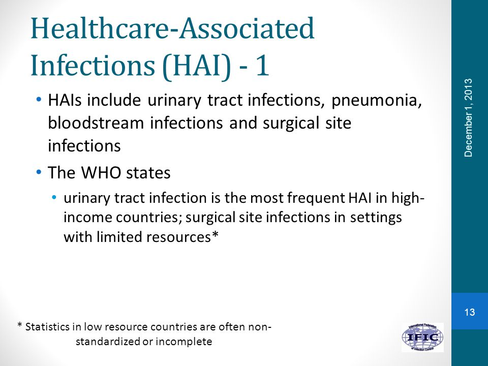 Surgical Site Infections Statistics