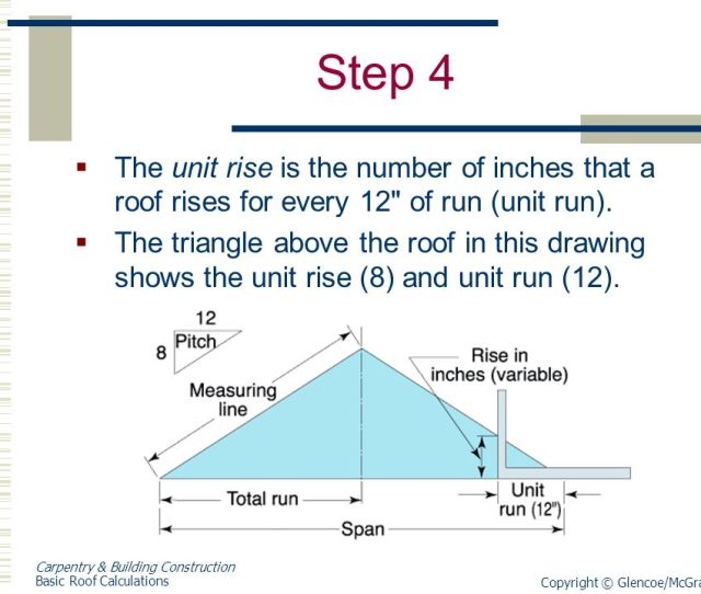Step 4 The Unit Rise Is The Number Of Inches That A Roof Rises For Every