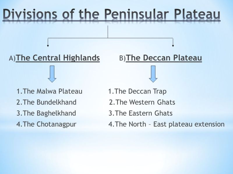 Image result for The Peninsular Plateau
