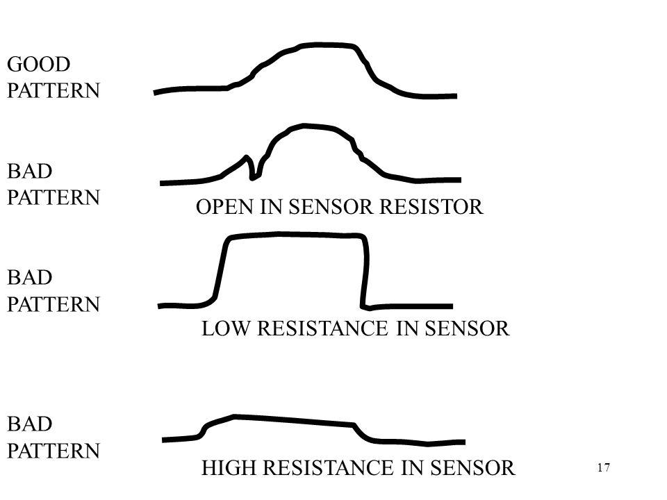 ECG ELECTRON COMBUSTION GRAPH FOLLOW THE BOUNCING ELECTRON