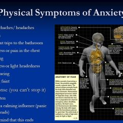 The Anatomy Of Anxiety Diagram Wiring 12 Volt Generator Recent Advances In Disorders And Coping Skills Ppt Video Physical Symptoms