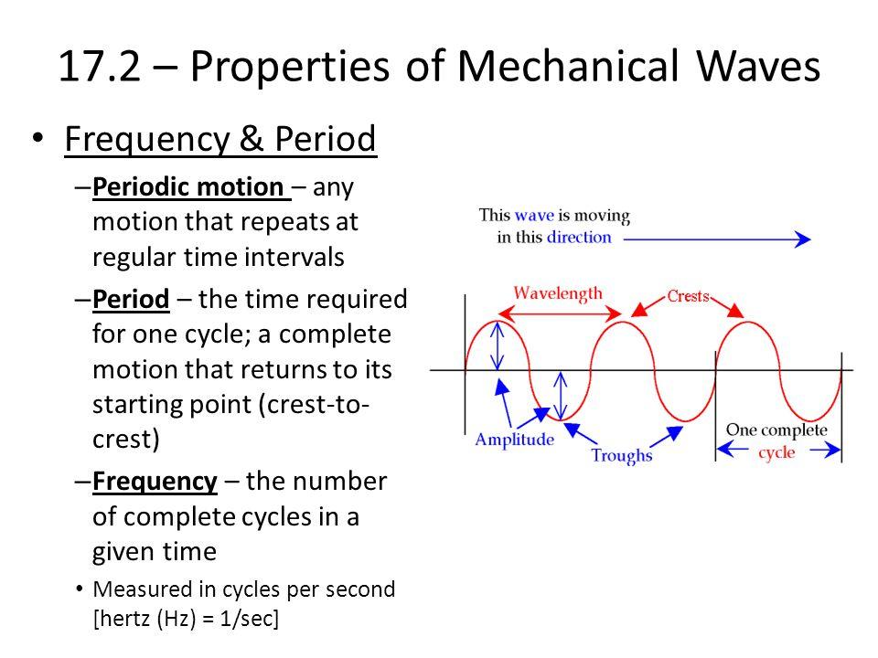 mechanical wave diagram six set venn ch 17 waves sound ppt video online download 2 properties of
