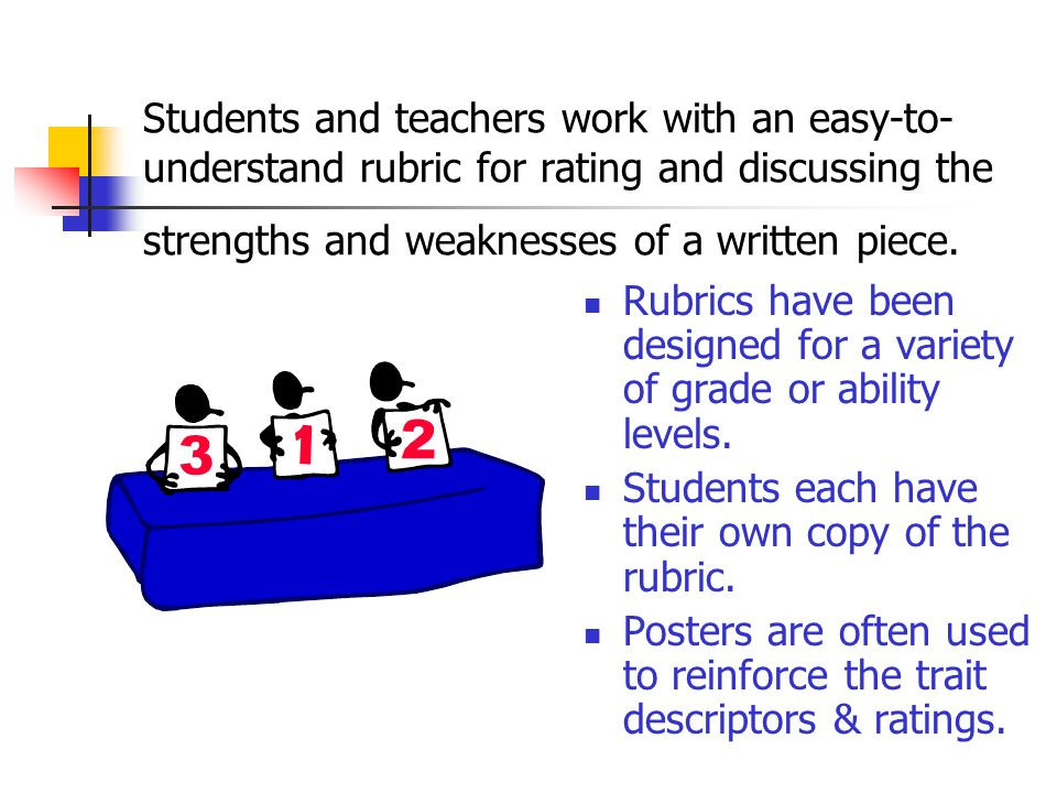 3 Weaknesses Examples Navy Midterm Strengths And