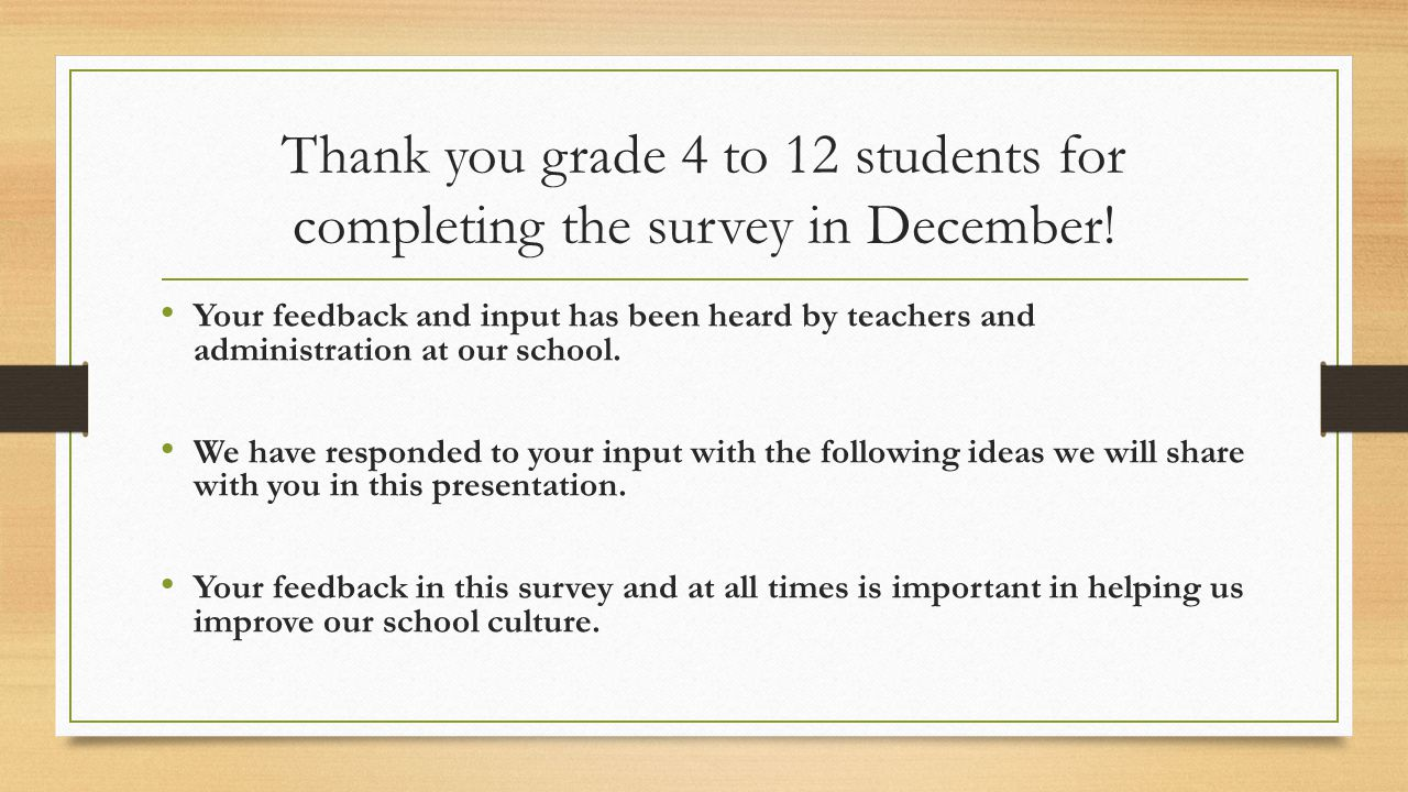 Thank You Grade 4 To 12 Students For Completing The Survey In December!