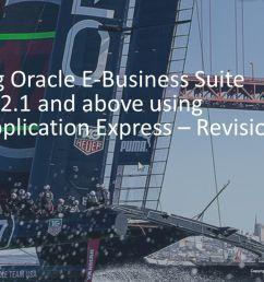 extending oracle e business suite release 12 [ 1279 x 720 Pixel ]