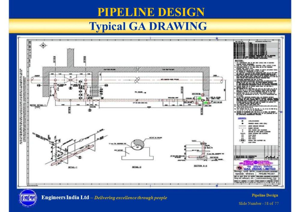 medium resolution of piping layout course in delhi