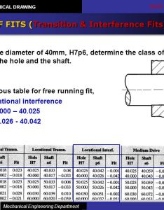 Classes of fits transition  interference also mechanical drawing chapter tolerances and ppt video rh slideplayer