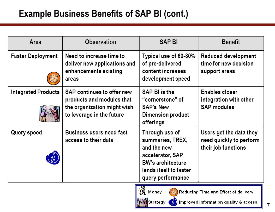 hight resolution of example business benefits of sap bi cont