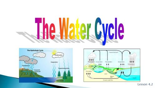small resolution of 1 the water cycle lesson 4 2