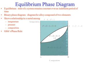 Phase Any physically distinct, chemically homogeneous and