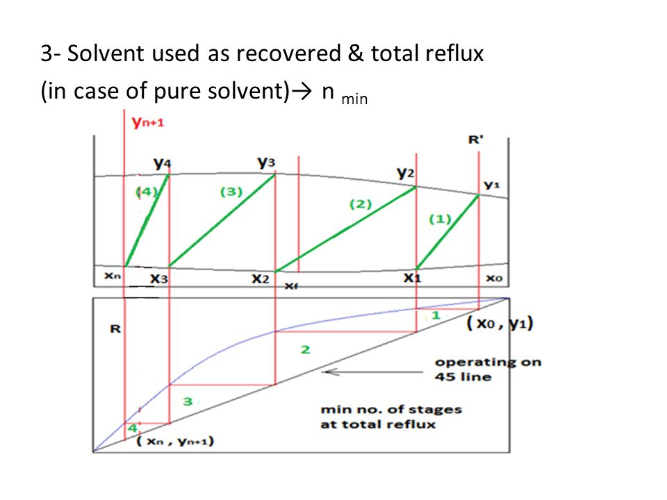 triangular diagram for liquid extraction 2002 mitsubishi eclipse speaker wiring solvent liquid-liquid prepared by dr - ppt video online download