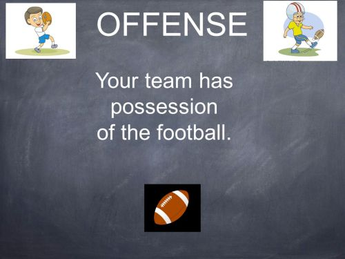 small resolution of 2 your team has possession