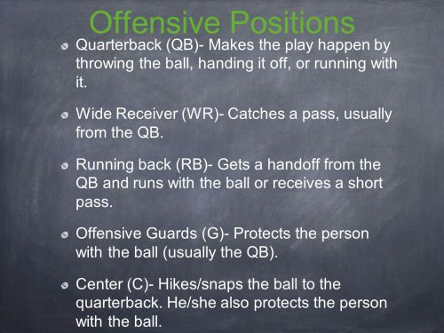 small resolution of offensive positions quarterback qb makes the play happen by throwing the ball