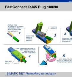 fastconnect rj45 plug 180 prepare wire [ 1188 x 840 Pixel ]
