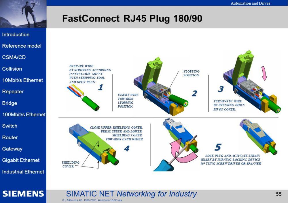 medium resolution of fastconnect rj45 plug 180 prepare wire