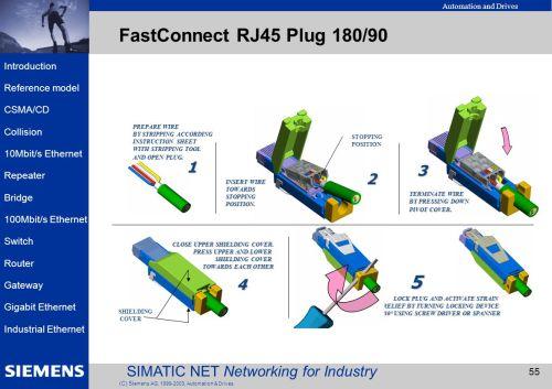 small resolution of fastconnect rj45 plug 180 prepare wire