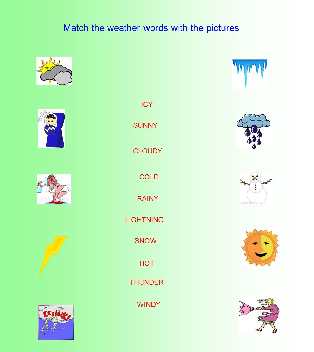 Weather Vocabulary Word Posters Vocabulary T