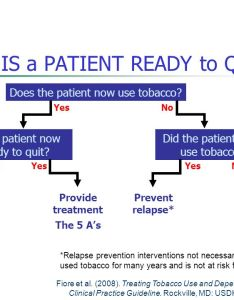 Is  patient ready to quit also nonprescription nicotine replacement therapy ppt download rh slideplayer