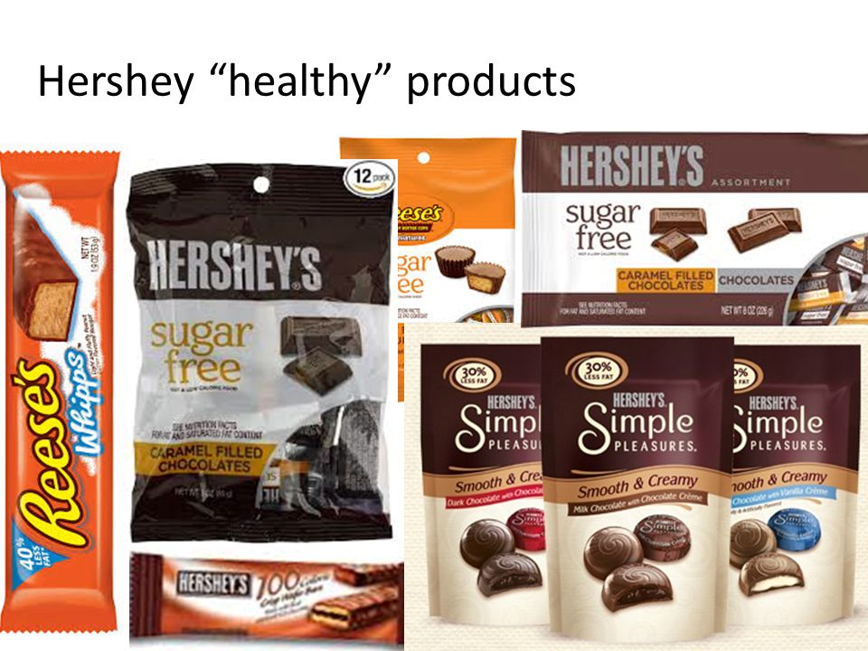 The Chocolate Industry  ppt download