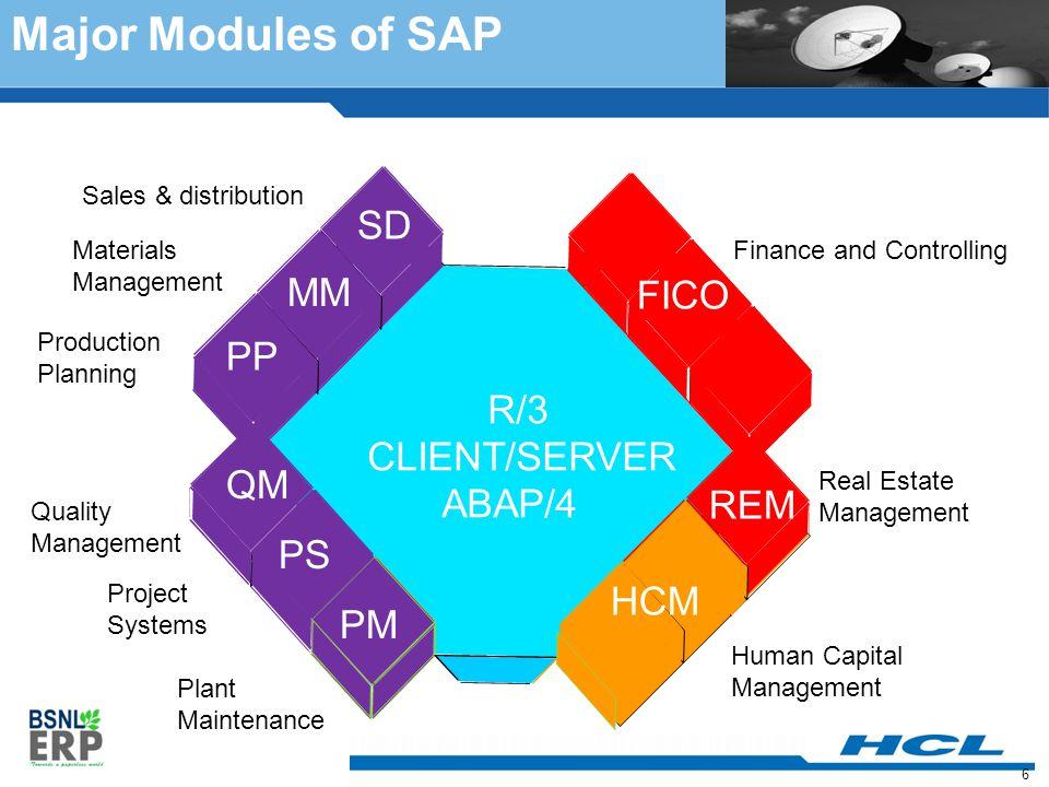 sap r 3 modules diagram 2000 harley davidson sportster 883 wiring online manual e books sales document flow bsnl erp project