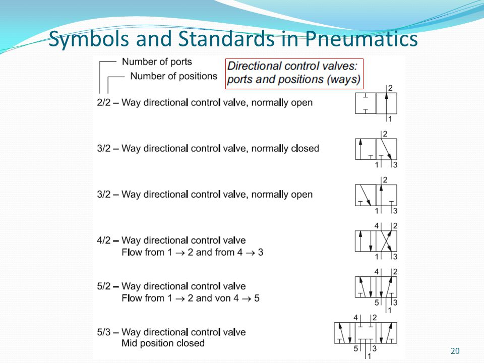 2 way vs 3 valve wiring diagram for dimmer switch uk hydraulics pneumatics ppt video online download