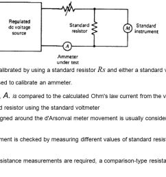 a dc ammeter is usually calibrated by using a standard resistor rs and either a standard [ 1280 x 720 Pixel ]
