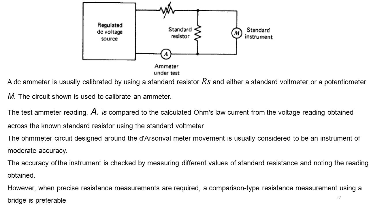 hight resolution of a dc ammeter is usually calibrated by using a standard resistor rs and either a standard
