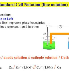standard cell notation line notation  [ 1280 x 720 Pixel ]