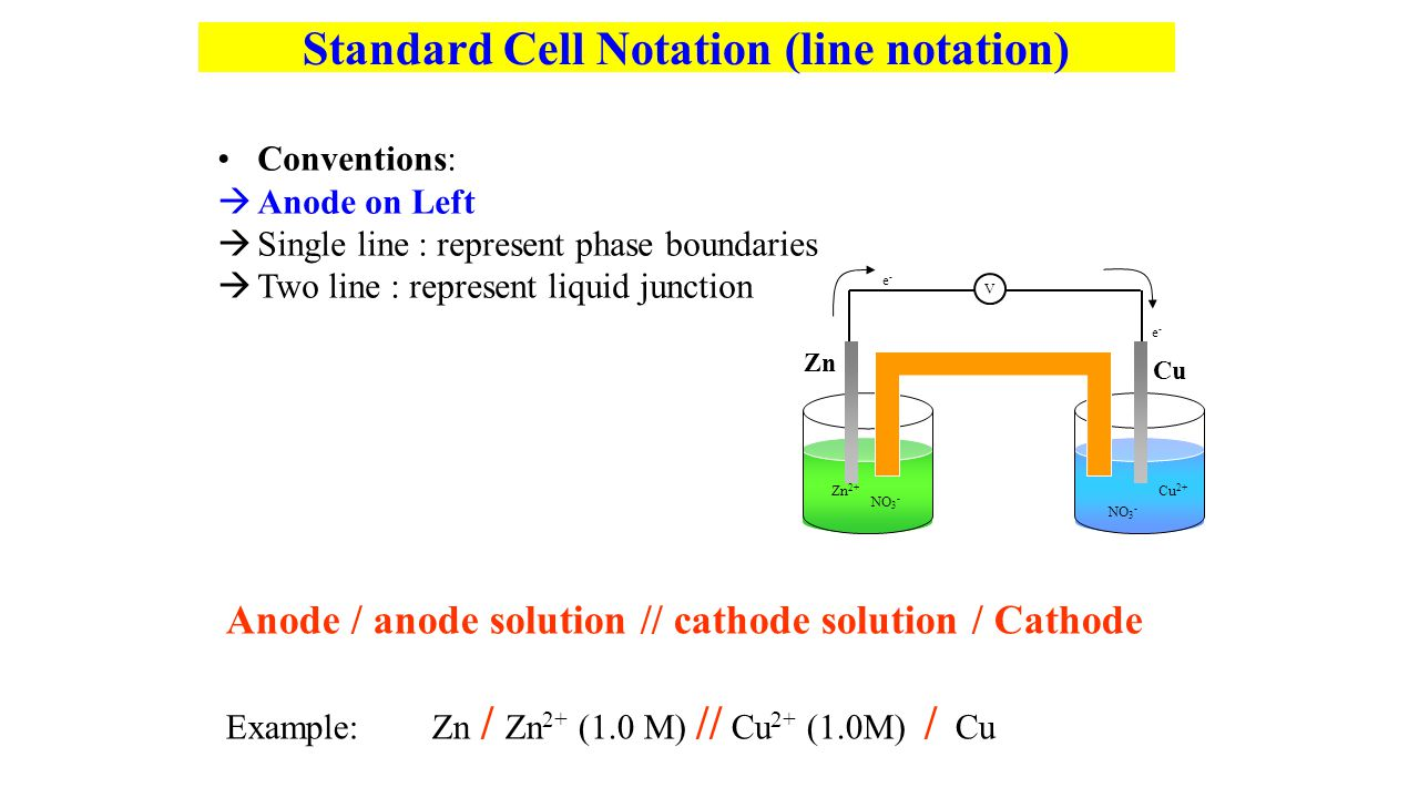 hight resolution of standard cell notation line notation