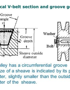 Typical  belt section and groove geometry also objectives of the chapter ppt video online download rh slideplayer
