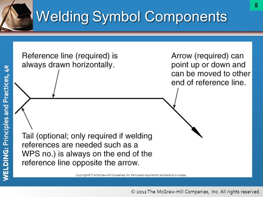 hight resolution of welding symbol components