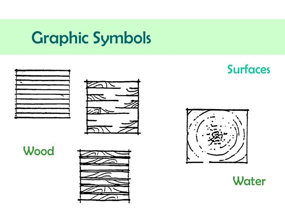 shrub graphic symbols diagram great white shark food chain landscape design details ppt download 7 surfaces wood water