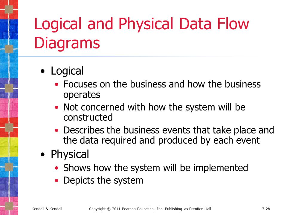 logical data flow diagram international 4300 starter wiring using dataflow diagrams ppt video online download and physical