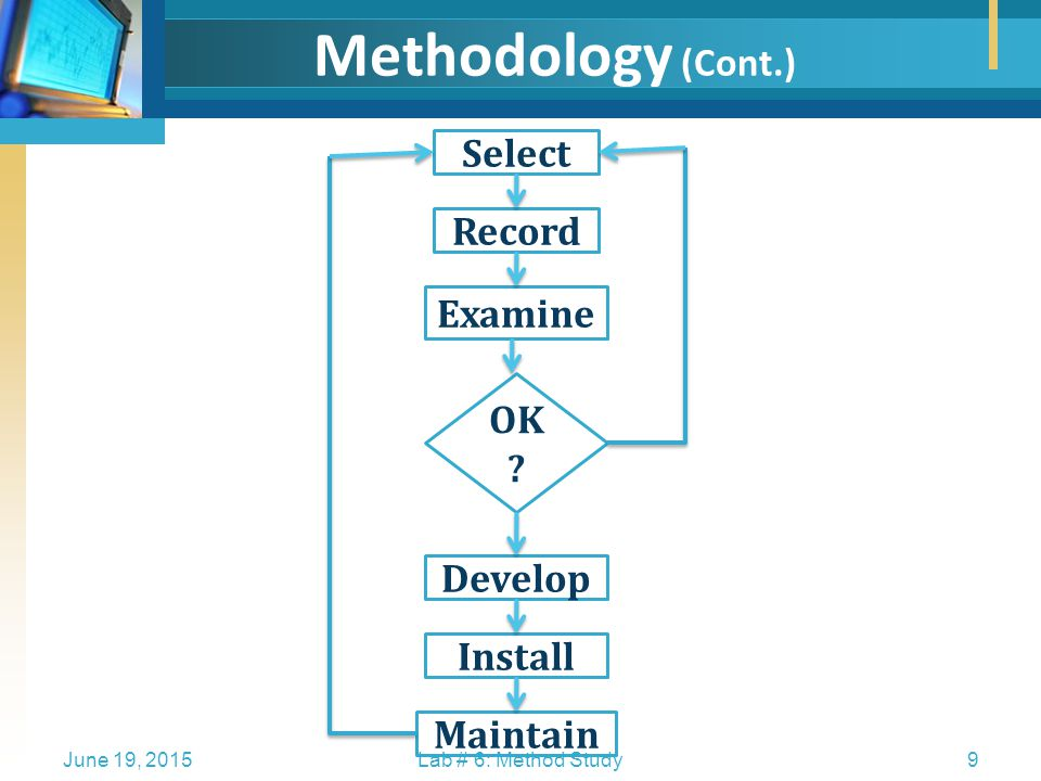 blank medical fishbone diagram how volcanoes are formed install fish bone www toyskids co method study flowcharting ppt video online download labs