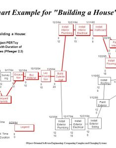 pert chart example also chapter project management ppt download rh slideplayer